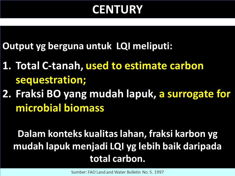 CENTURY Output yg berguna untuk LQI meliputi: 1.Total C-tanah, used to estimate carbon sequestration; 2.Fraksi BO yang mudah lapuk, a surrogate for microbial biomass Dalam konteks kualitas lahan, fraksi karbon yg mudah lapuk menjadi LQI yg lebih baik daripada total carbon.