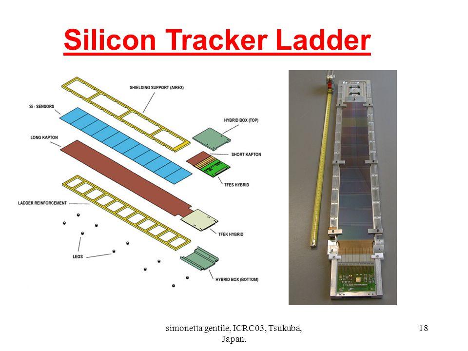 simonetta gentile, ICRC03, Tsukuba, Japan. 18 Silicon Tracker Ladder