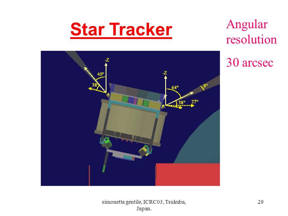 simonetta gentile, ICRC03, Tsukuba, Japan. 29 Star Tracker Angular resolution 30 arcsec