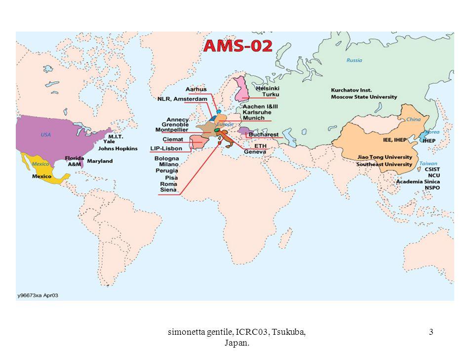 4 International Collaboration ~200 scientists + dozens of contractors U.