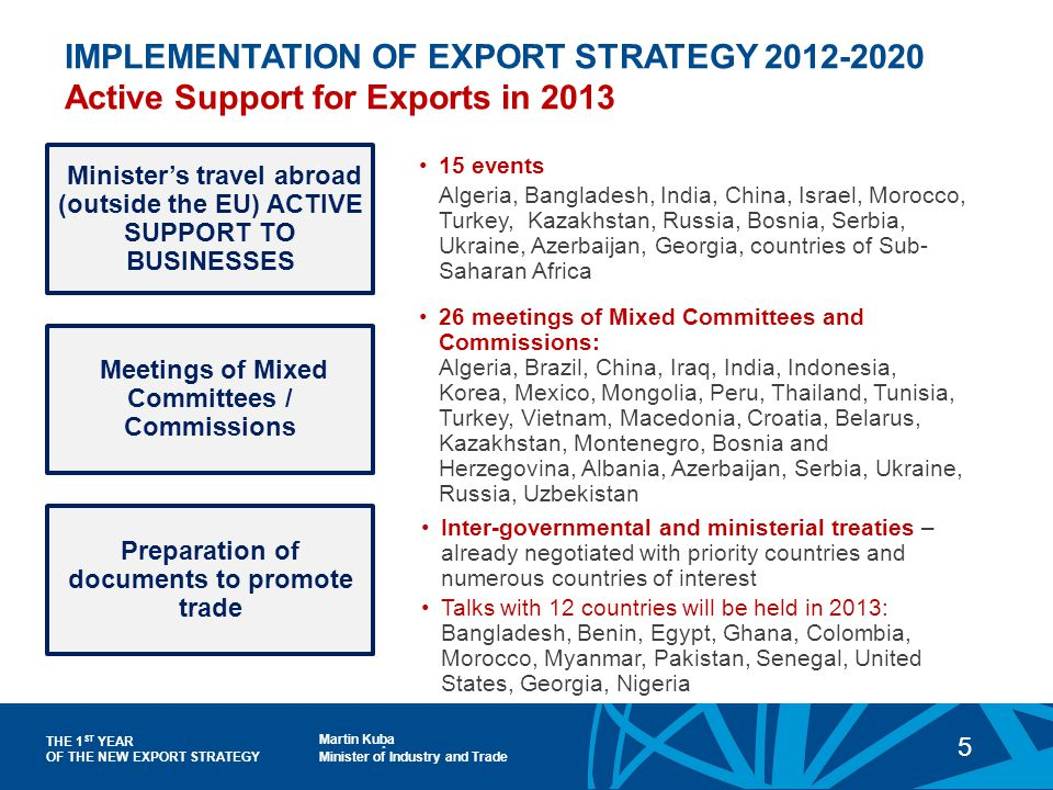 Martin Kuba ministr průmyslu a obchodu 1 ROK NOVÉ EXPORT STRATEGY 5 IMPLEMENTATION OF EXPORT STRATEGY 2012-2020 Active Support for Exports in 2013 26 meetings of Mixed Committees and Commissions: Algeria, Brazil, China, Iraq, India, Indonesia, Korea, Mexico, Mongolia, Peru, Thailand, Tunisia, Turkey, Vietnam, Macedonia, Croatia, Belarus, Kazakhstan, Montenegro, Bosnia and Herzegovina, Albania, Azerbaijan, Serbia, Ukraine, Russia, Uzbekistan Meetings of Mixed Committees / Commissions 15 events Algeria, Bangladesh, India, China, Israel, Morocco, Turkey, Kazakhstan, Russia, Bosnia, Serbia, Ukraine, Azerbaijan, Georgia, countries of Sub- Saharan Africa Minister's travel abroad (outside the EU) ACTIVE SUPPORT TO BUSINESSES Inter-governmental and ministerial treaties – already negotiated with priority countries and numerous countries of interest Talks with 12 countries will be held in 2013: Bangladesh, Benin, Egypt, Ghana, Colombia, Morocco, Myanmar, Pakistan, Senegal, United States, Georgia, Nigeria Preparation of documents to promote trade THE 1 ST YEAR OF THE NEW EXPORT STRATEGY Minister of Industry and Trade