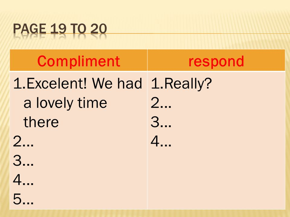 Complimentrespond 1.Excelent. We had a lovely time there 2...