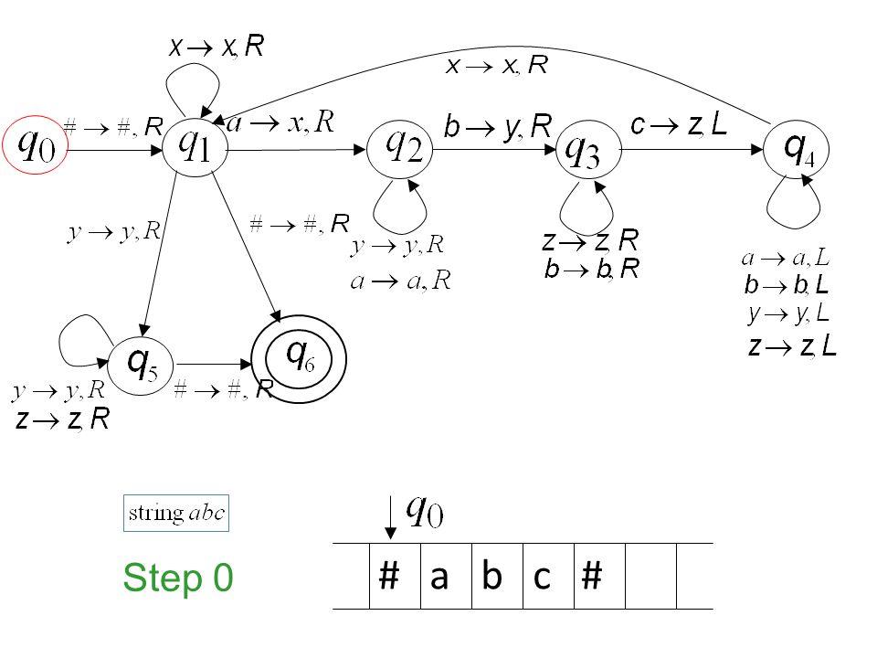 Step 0 # a b c #