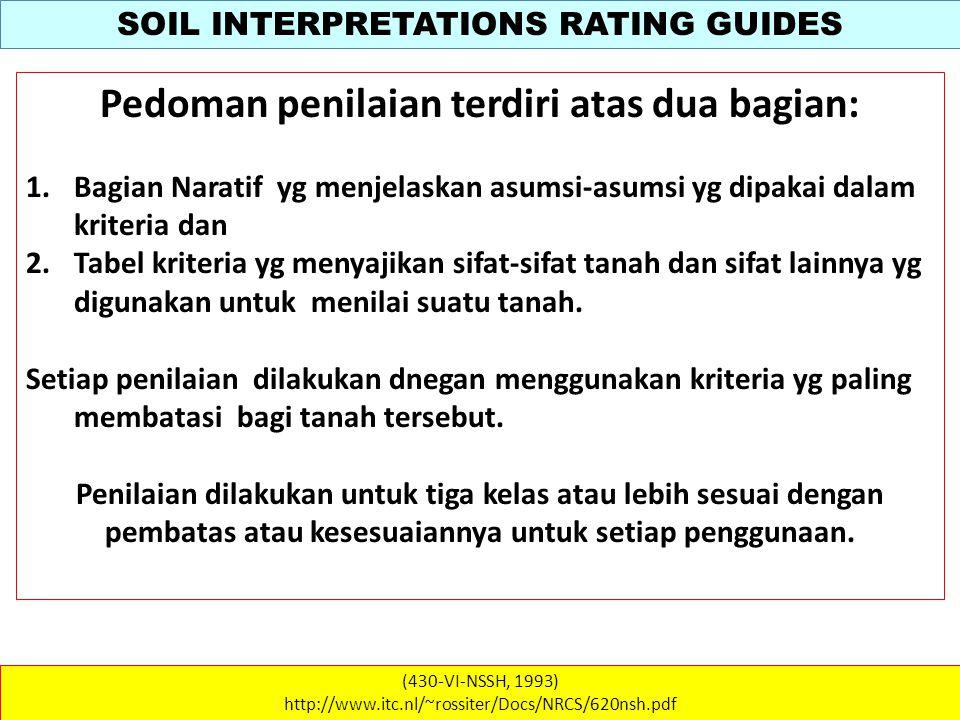 SOIL INTERPRETATIONS RATING GUIDES (430-VI-NSSH, 1993) http://www.itc.nl/~rossiter/Docs/NRCS/620nsh.pdf Sifat penghambat (restriktif) yang membatasi alternatif pengelolaan dapat diidentifikasi kalau tanah mempunyai faktor pembatas bagi penggunaan tertentu.