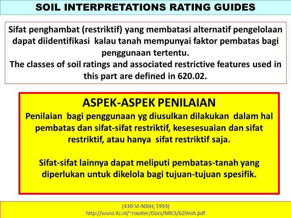 SOIL INTERPRETATIONS RATING GUIDES (430-VI-NSSH, 1993) http://www.itc.nl/~rossiter/Docs/NRCS/620nsh.pdf WATER MANAGEMENT (f) Irrigation.