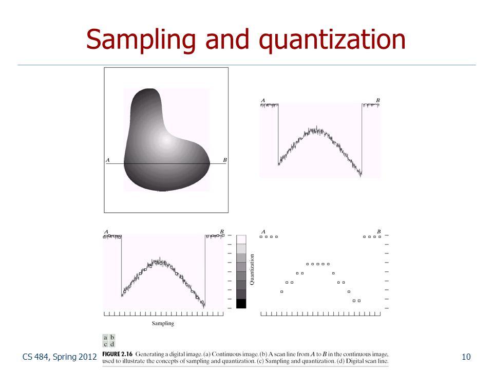 CS 484, Spring 2012©2012, Selim Aksoy10 Sampling and quantization