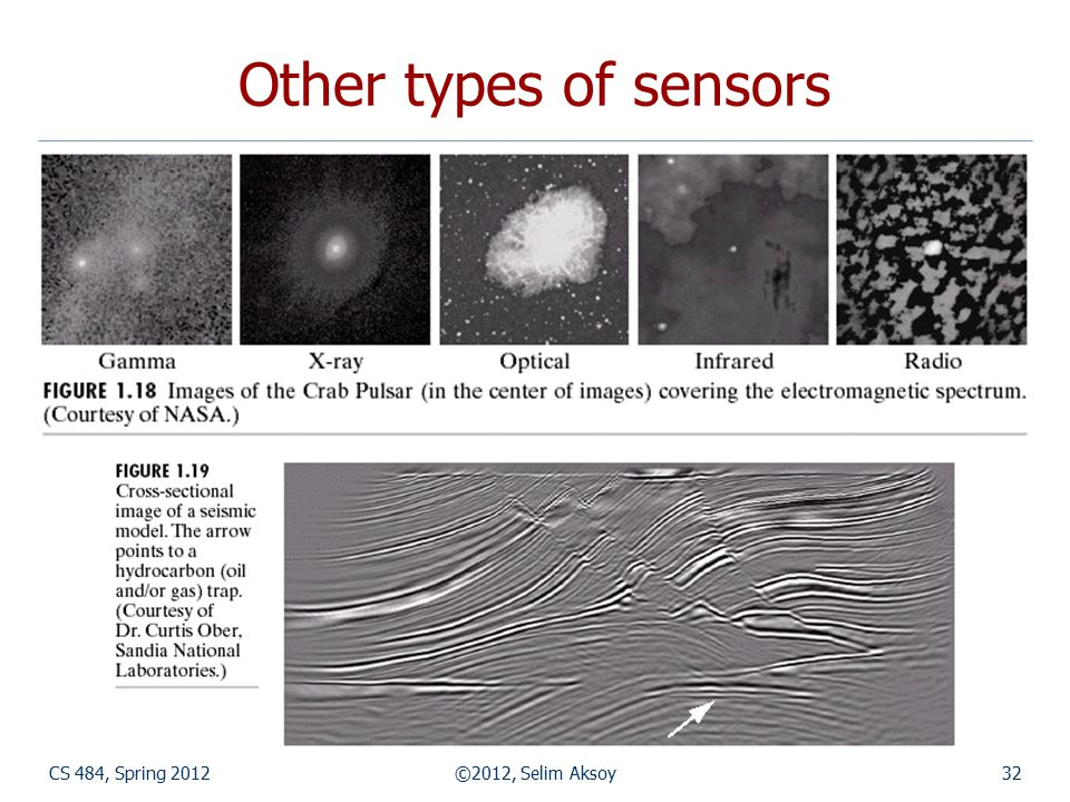 CS 484, Spring 2012©2012, Selim Aksoy32 Other types of sensors