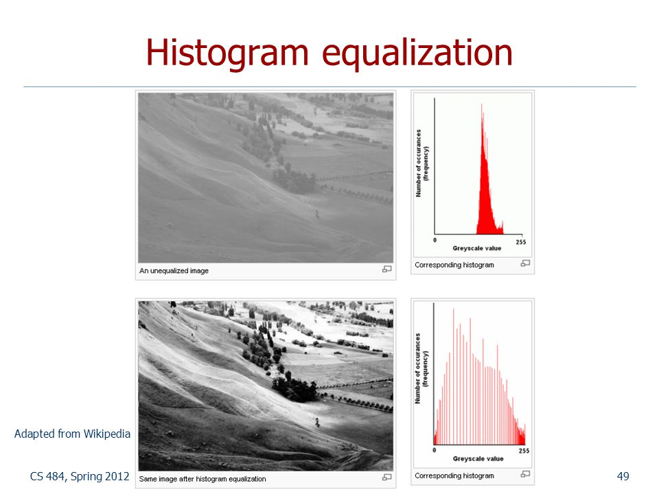 CS 484, Spring 2012©2012, Selim Aksoy49 Histogram equalization Adapted from Wikipedia