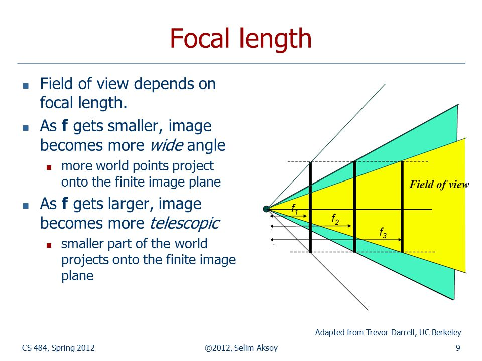 Focal length Field of view depends on focal length. As f gets smaller, image becomes more wide angle more world points project onto the finite image p
