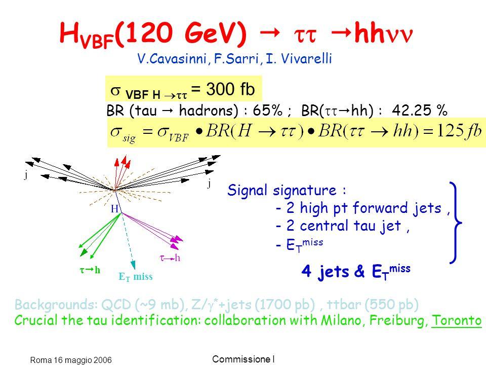 Roma 16 maggio 2006 Commissione I hh E T miss H VBF (120 GeV)    hh BR (tau  hadrons) : 65% ; BR(   hh) : 42.25 %  VBF H  = 300 fb Signal signature : - 2 high pt forward jets, - 2 central tau jet, - E T miss 4 jets & E T miss Backgrounds: QCD (~9 mb), Z/  * +jets (1700 pb), ttbar (550 pb) Crucial the tau identification: collaboration with Milano, Freiburg, Toronto V.Cavasinni, F.Sarri, I.
