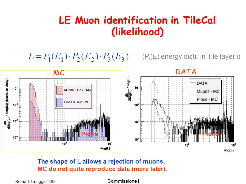 Roma 16 maggio 2006 Commissione I LE Muon identification in TileCal (likelihood) (P i (E) energy distr.
