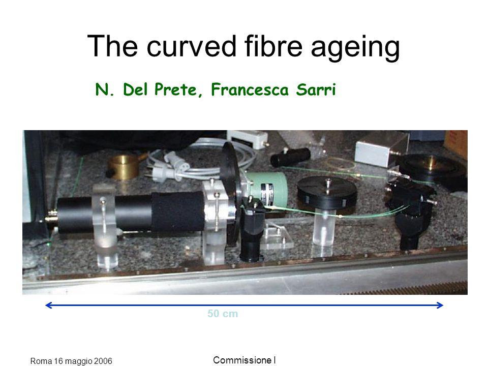 Roma 16 maggio 2006 Commissione I The curved fibre ageing 50 cm N. Del Prete, Francesca Sarri
