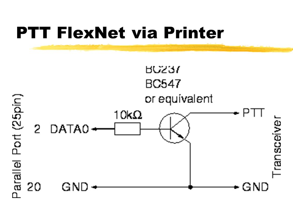 PTT FlexNet via Serial