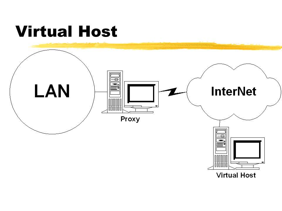zSpec: y33.6Kbps yPC Windows / Linux / FreeBSD + phone zURL: yhttp://www.download.com zSearch Internet: (Keyword) yvpop ynetgate yavirt