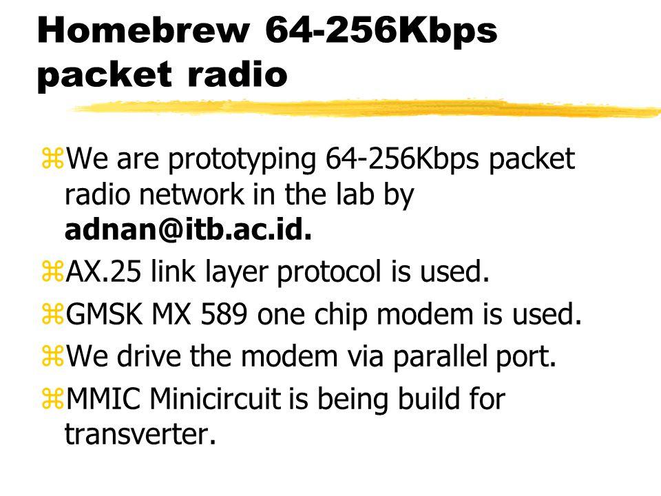 64-200Kbps Packet Radio zSpec: y64-200Kbps yPC Linux + Homebrew 64-200Kbps zURL: yhttp://xxx.itb.ac.id/~adnan/