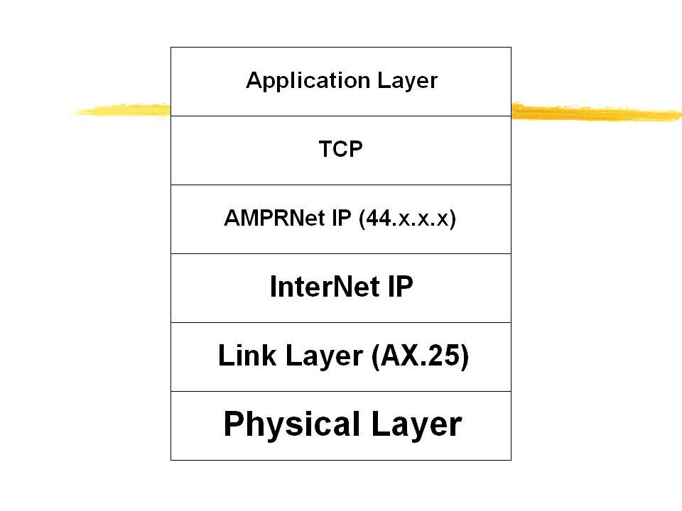 YBNET ampr.org zORARI member zCoordinate via YBNET-L@ITB.ac.id zIP 44.132.x.x zhttp://xxx.itb.ac.id/~yc1dav/ip/44-132.htm