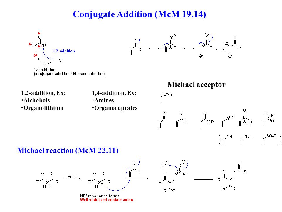Conjugate Addition (McM 19.14) 1,2-addition, Ex: Alchohols Organolithium 1,4-addition, Ex: Amines Organocuprates Michael reaction (McM 23.11) Michael acceptor
