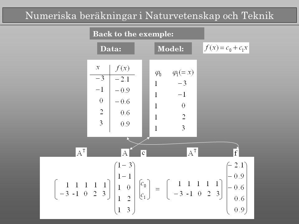 Numeriska beräkningar i Naturvetenskap och Teknik Back to the exemple: Model:Data: