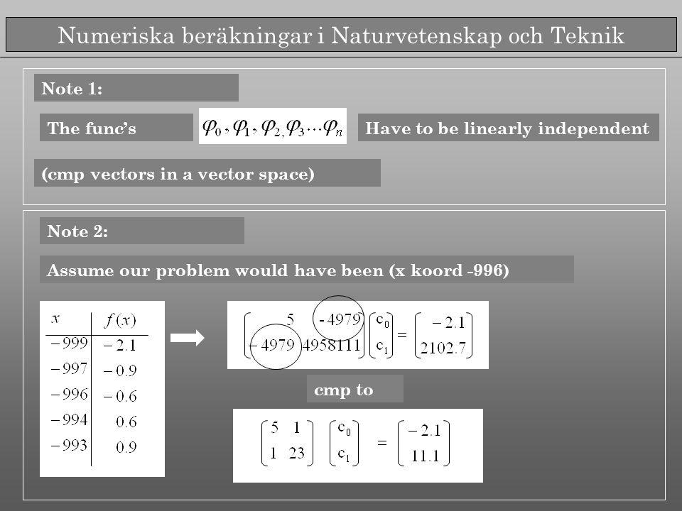 Numeriska beräkningar i Naturvetenskap och Teknik Note 1: The func'sHave to be linearly independent (cmp vectors in a vector space) Note 2: Assume our