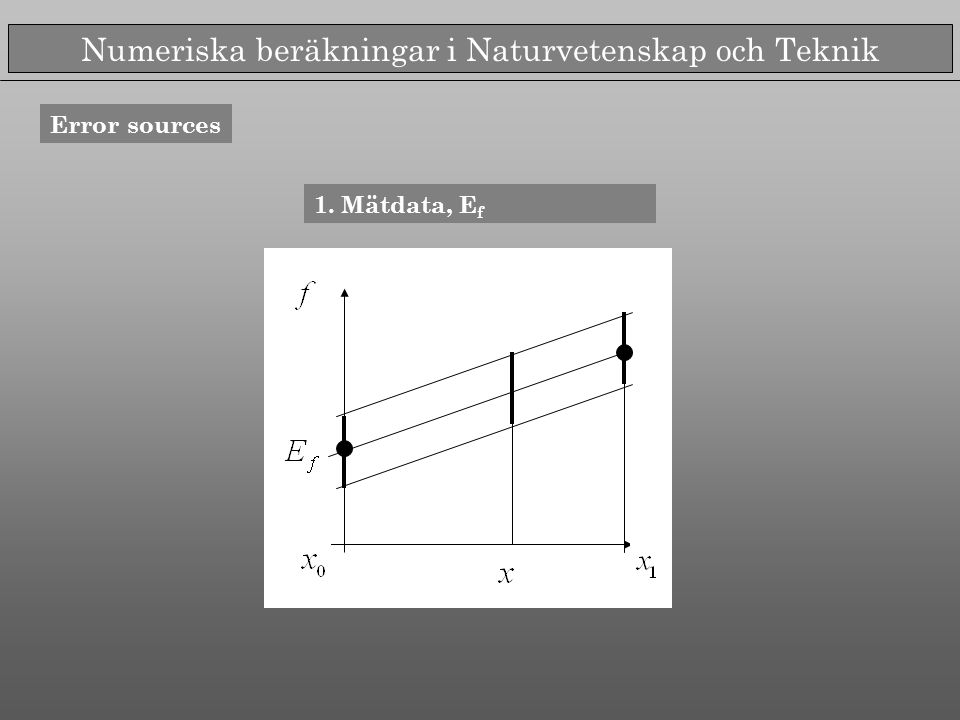 Numeriska beräkningar i Naturvetenskap och Teknik Error sources 1. Mätdata, E f