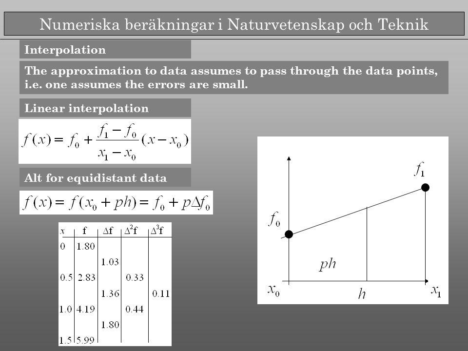 Numeriska beräkningar i Naturvetenskap och Teknik The approximation to data assumes to pass through the data points, i.e.