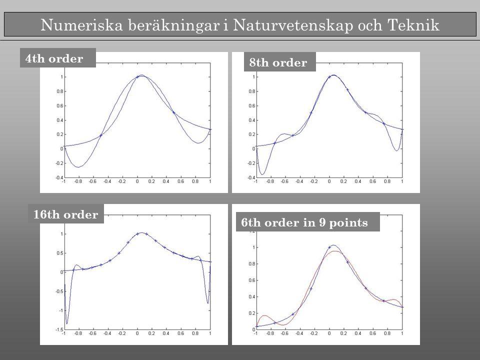 Numeriska beräkningar i Naturvetenskap och Teknik 4th order 8th order 16th order 6th order in 9 points