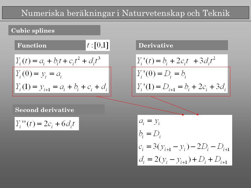 Numeriska beräkningar i Naturvetenskap och Teknik Cubic splines FunctionDerivative Second derivative