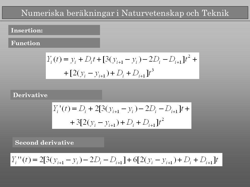 Numeriska beräkningar i Naturvetenskap och Teknik Insertion: Function Derivative Second derivative