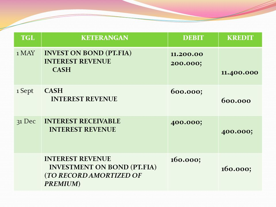TGLKETERANGANDEBITKREDIT 1 MAYINVEST ON BOND (PT.FIA) INTEREST REVENUE CASH 11.200.00 200.000; 11.400.000 1 SeptCASH INTEREST REVENUE 600.000; 600.000 31 DecINTEREST RECEIVABLE INTEREST REVENUE 400.000; INTEREST REVENUE INVESTMENT ON BOND (PT.FIA) (TO RECORD AMORTIZED OF PREMIUM) 160.000;