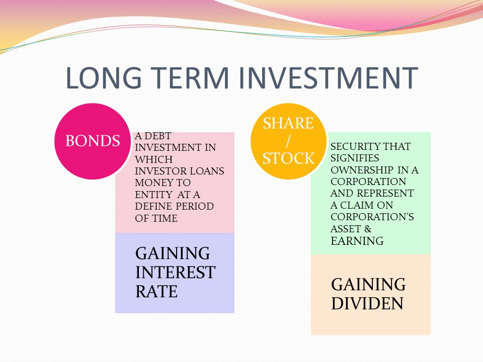 LONG TERM INVESTMENT A DEBT INVESTMENT IN WHICH INVESTOR LOANS MONEY TO ENTITY AT A DEFINE PERIOD OF TIME GAINING INTEREST RATE BONDS SECURITY THAT SIGNIFIES OWNERSHIP IN A CORPORATION AND REPRESENT A CLAIM ON CORPORATION'S ASSET & EARNING GAINING DIVIDEN SHARE / STOCK
