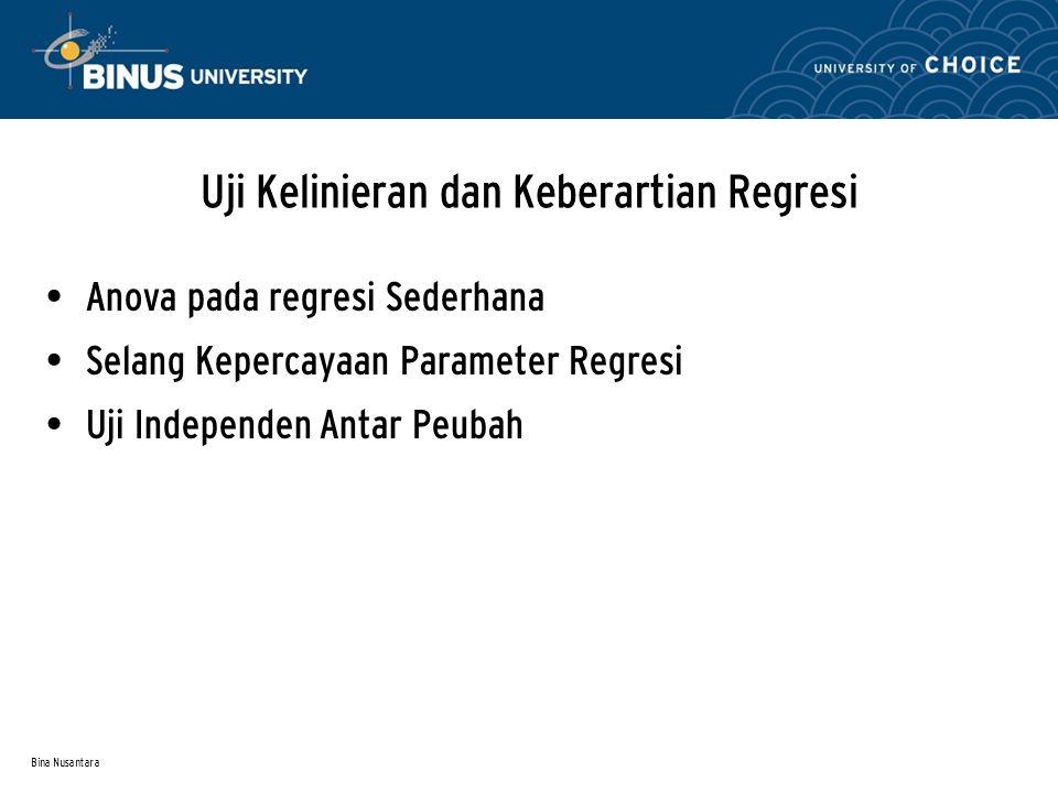 Bina Nusantara Uji Kelinieran dan Keberartian Regresi Anova pada regresi Sederhana Selang Kepercayaan Parameter Regresi Uji Independen Antar Peubah