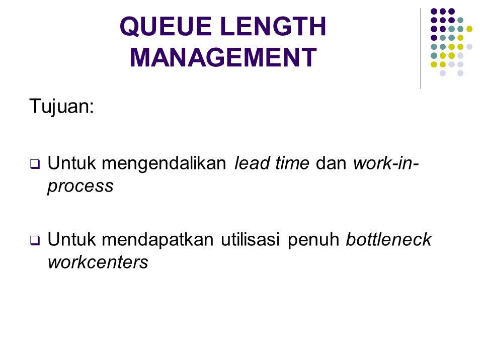 QUEUE LENGTH MANAGEMENT Tujuan:  Untuk mengendalikan lead time dan work-in- process  Untuk mendapatkan utilisasi penuh bottleneck workcenters