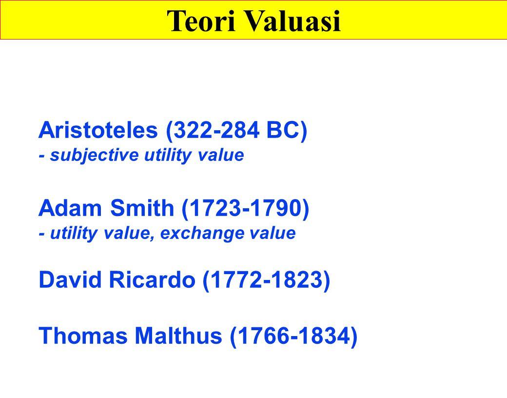 Aristoteles (322-284 BC) - subjective utility value Adam Smith (1723-1790) - utility value, exchange value David Ricardo (1772-1823) Thomas Malthus (1766-1834) Teori Valuasi