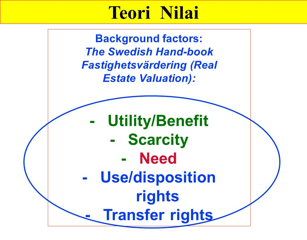 Background factors: The Swedish Hand-book Fastighetsvärdering (Real Estate Valuation): - Utility/Benefit - Scarcity - Need - Use/disposition rights - Transfer rights Teori Nilai