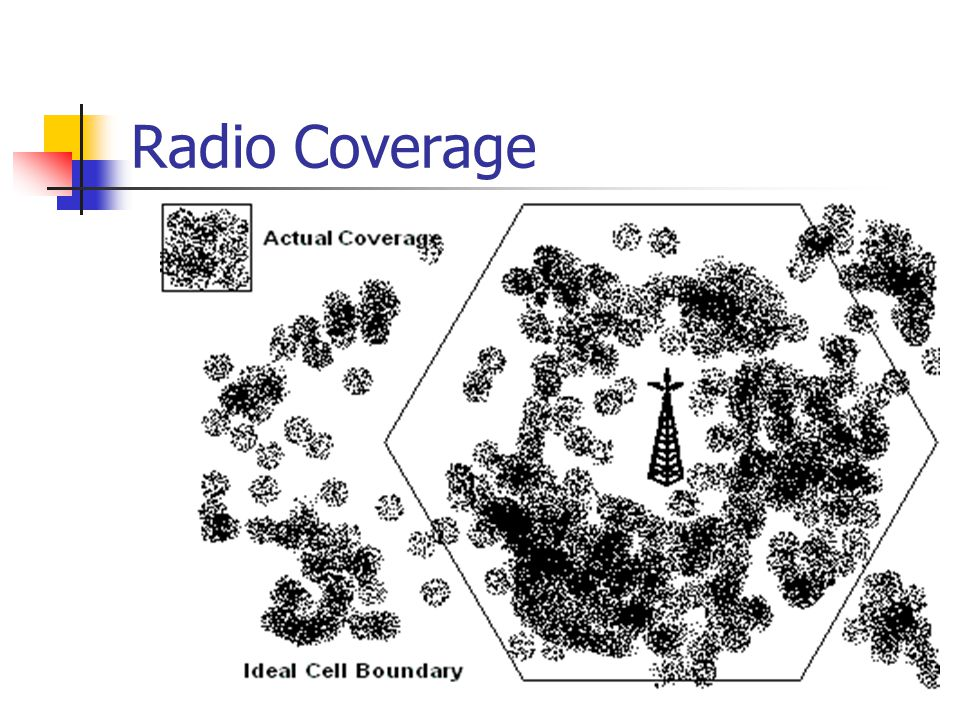 Radio Coverage