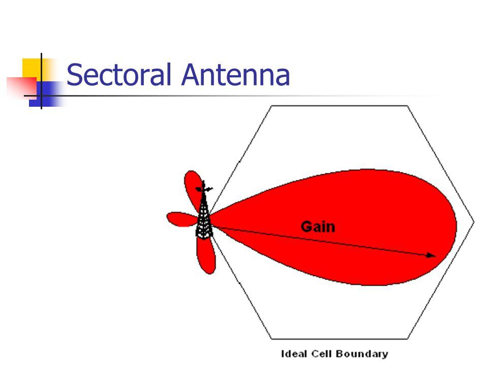 Sectoral Antenna