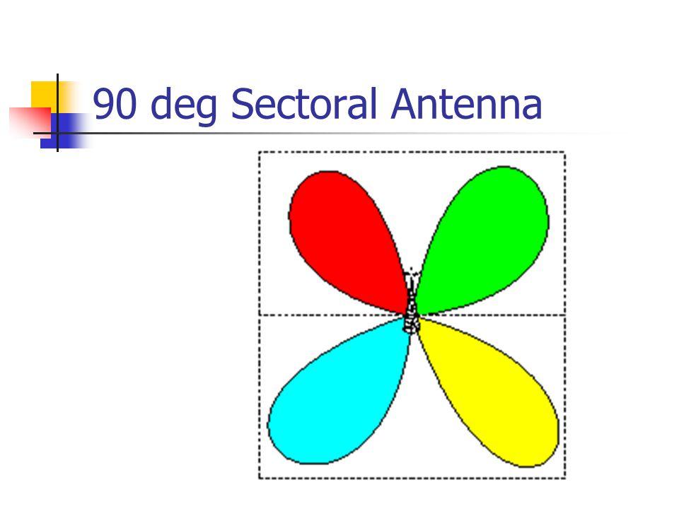 90 deg Sectoral Antenna