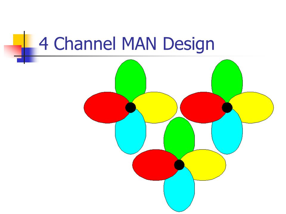 4 Channel MAN Design