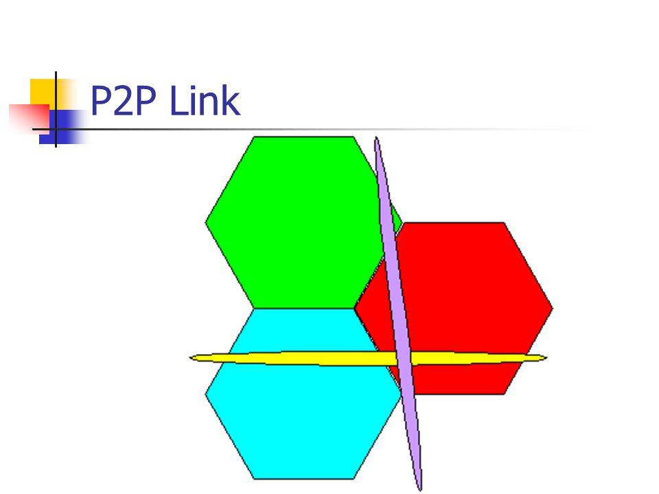 P2P Link