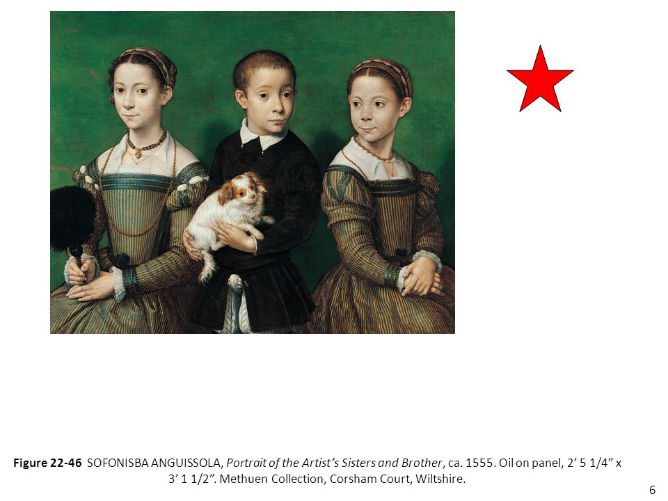 6 Figure 22-46 SOFONISBA ANGUISSOLA, Portrait of the Artist's Sisters and Brother, ca.