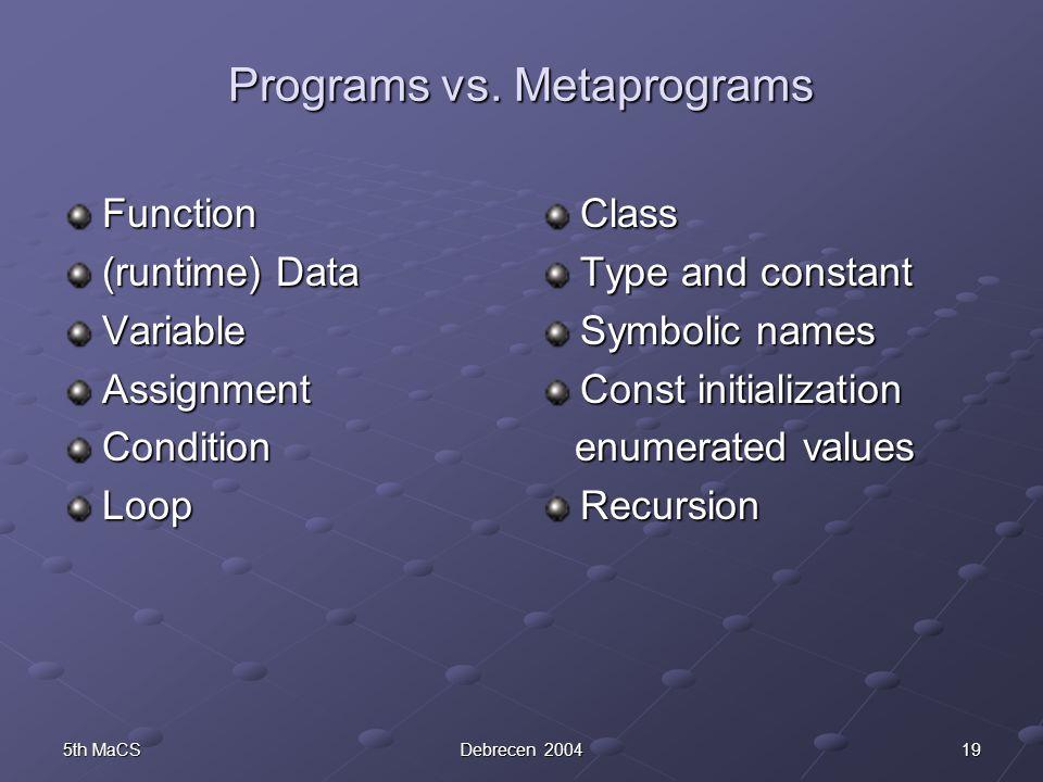 195th MaCSDebrecen 2004 Programs vs.