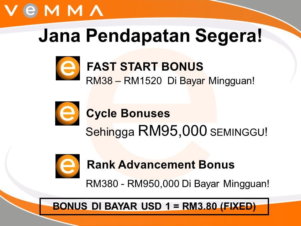 Jana Pendapatan Segera! FAST START BONUS RM38 – RM1520 Di Bayar Mingguan! Rank Advancement Bonus RM380 - RM950,000 Di Bayar Mingguan! Cycle Bonuses Se