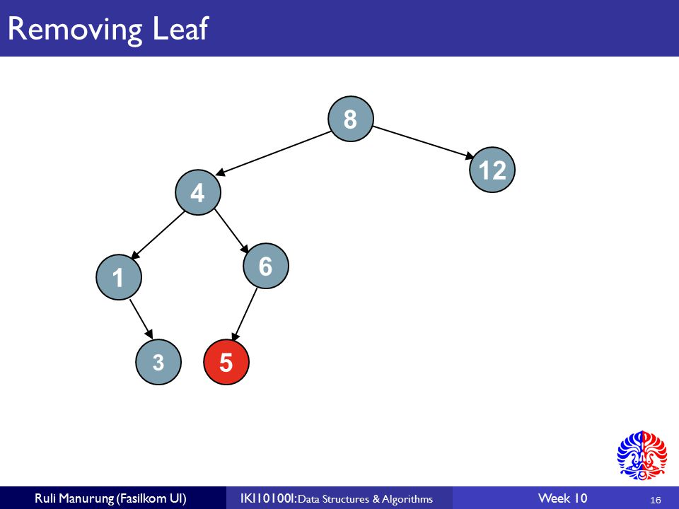 16 Ruli Manurung (Fasilkom UI)IKI10100I: Data Structures & Algorithms Week 10 Removing Leaf 8 4 5 12 1 6 3