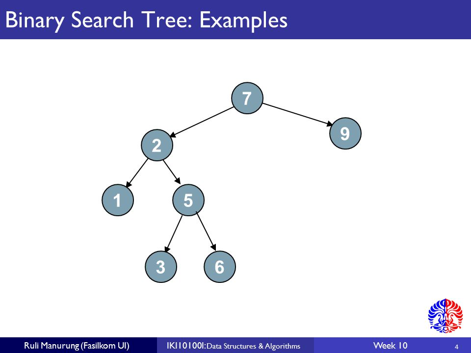 4 Ruli Manurung (Fasilkom UI)IKI10100I: Data Structures & Algorithms Week 10 Binary Search Tree: Examples 7 2 3 9 15 6