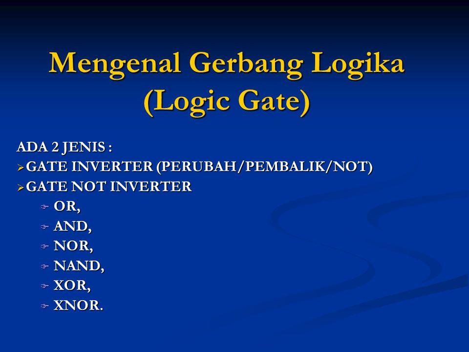 Mengenal Gerbang Logika (Logic Gate) ADA 2 JENIS :  GATE INVERTER (PERUBAH/PEMBALIK/NOT)  GATE NOT INVERTER  OR,  AND,  NOR,  NAND,  XOR,  XNO