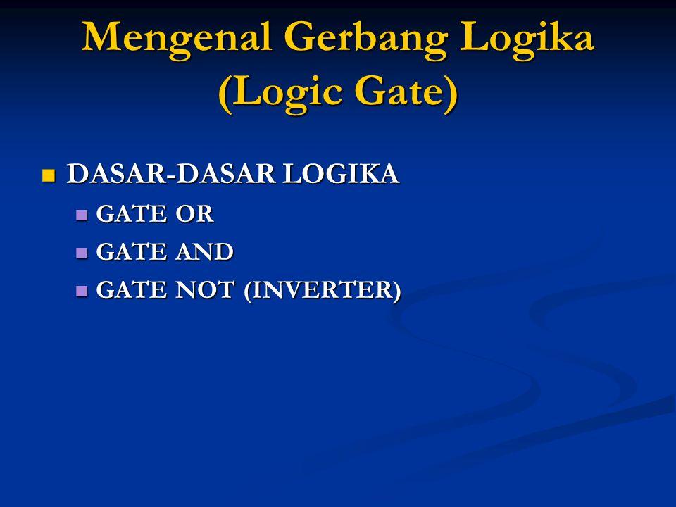 Mengenal Gerbang Logika (Logic Gate) DASAR-DASAR LOGIKA DASAR-DASAR LOGIKA GATE OR GATE OR GATE AND GATE AND GATE NOT (INVERTER) GATE NOT (INVERTER)