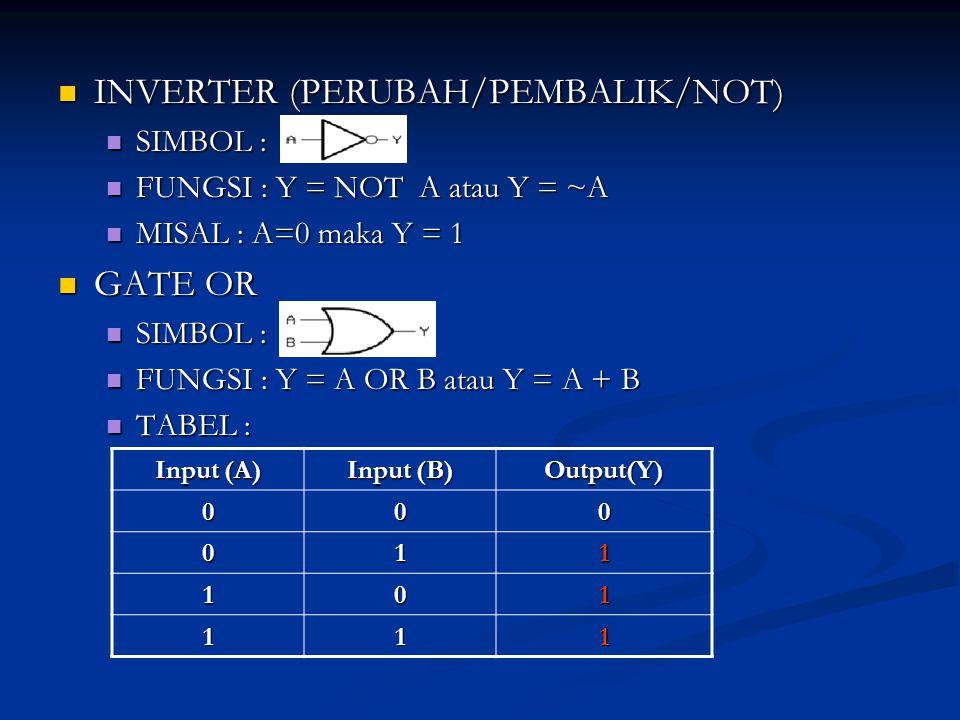 INVERTER (PERUBAH/PEMBALIK/NOT) INVERTER (PERUBAH/PEMBALIK/NOT) SIMBOL : SIMBOL : FUNGSI : Y = NOT A atau Y = ~A FUNGSI : Y = NOT A atau Y = ~A MISAL