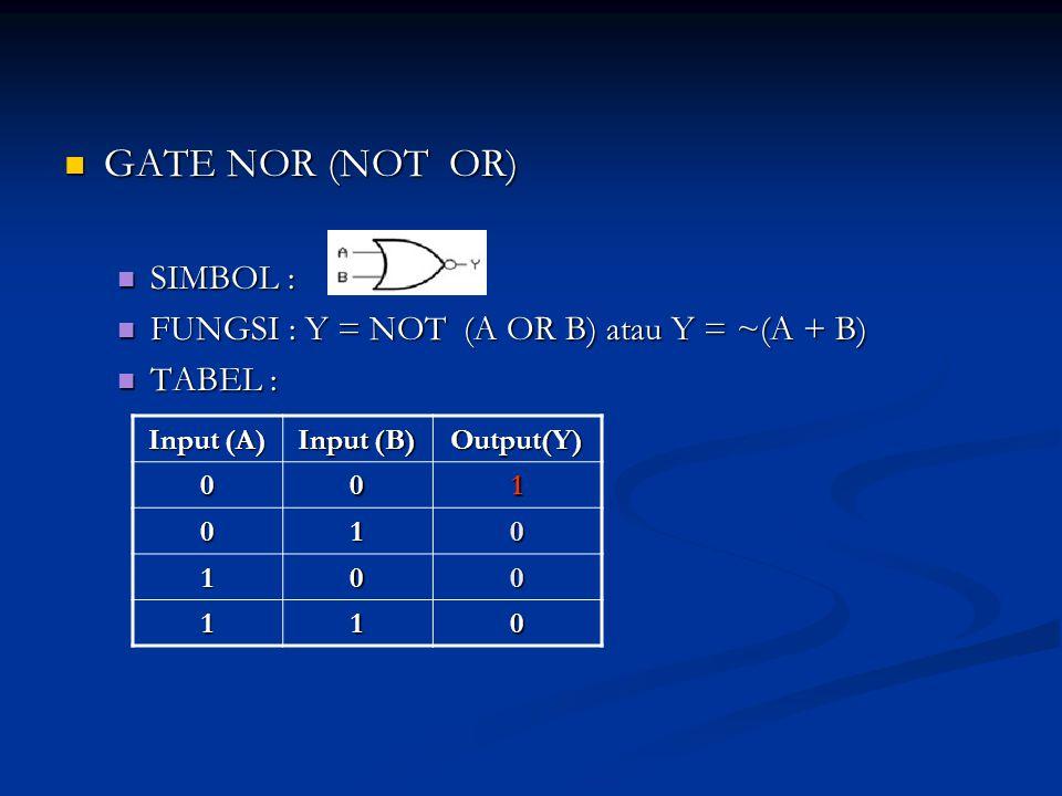 GATE NOR (NOT OR) GATE NOR (NOT OR) SIMBOL : SIMBOL : FUNGSI : Y = NOT (A OR B) atau Y = ~(A + B) FUNGSI : Y = NOT (A OR B) atau Y = ~(A + B) TABEL :