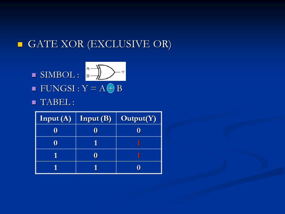 GATE XOR (EXCLUSIVE OR) GATE XOR (EXCLUSIVE OR) SIMBOL : SIMBOL : FUNGSI : Y = A + B FUNGSI : Y = A + B TABEL : TABEL : Input (A) Input (B) Output(Y)