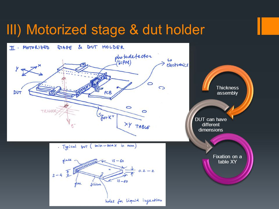 III) Motorized stage & dut holder Thickness assembly DUT can have different dimensions Fixation on a table XY